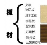 教你认识几种不同板材的特点